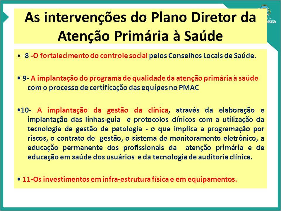 As intervenções do Plano Diretor da Atenção Primária à Saúde -8 -O fortalecimento do controle social pelos Conselhos Locais de Saúde.