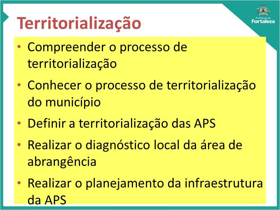 Territorialização Compreender o processo de territorialização Conhecer o processo de territorialização do município Definir a territorialização das APS Realizar o diagnóstico local da área de abrangência Realizar o planejamento da infraestrutura da APS