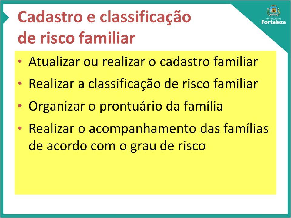 Cadastro e classificação de risco familiar Atualizar ou realizar o cadastro familiar Realizar a classificação de risco familiar Organizar o prontuário da família Realizar o acompanhamento das famílias de acordo com o grau de risco