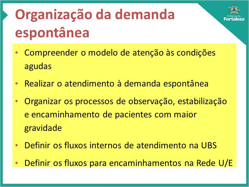 Organização da demanda espontânea Compreender o modelo de atenção às condições agudas Realizar o atendimento à demanda espontânea Organizar os processos de observação, estabilização e encaminhamento de pacientes com maior gravidade Definir os fluxos internos de atendimento na UBS Definir os fluxos para encaminhamentos na Rede U/E
