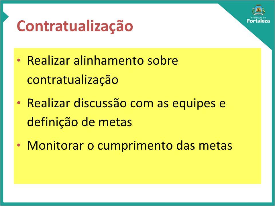 Contratualização Realizar alinhamento sobre contratualização Realizar discussão com as equipes e definição de metas Monitorar o cumprimento das metas