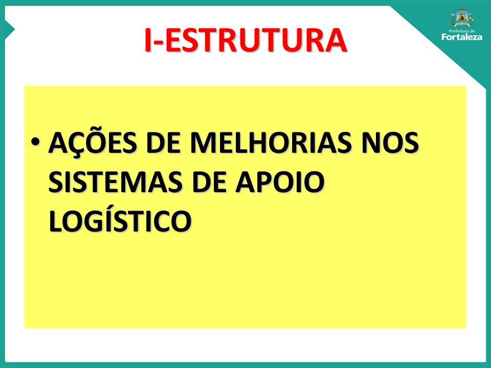 I-ESTRUTURA AÇÕES DE MELHORIAS NOS SISTEMAS DE APOIO LOGÍSTICO AÇÕES DE MELHORIAS NOS SISTEMAS DE APOIO LOGÍSTICO