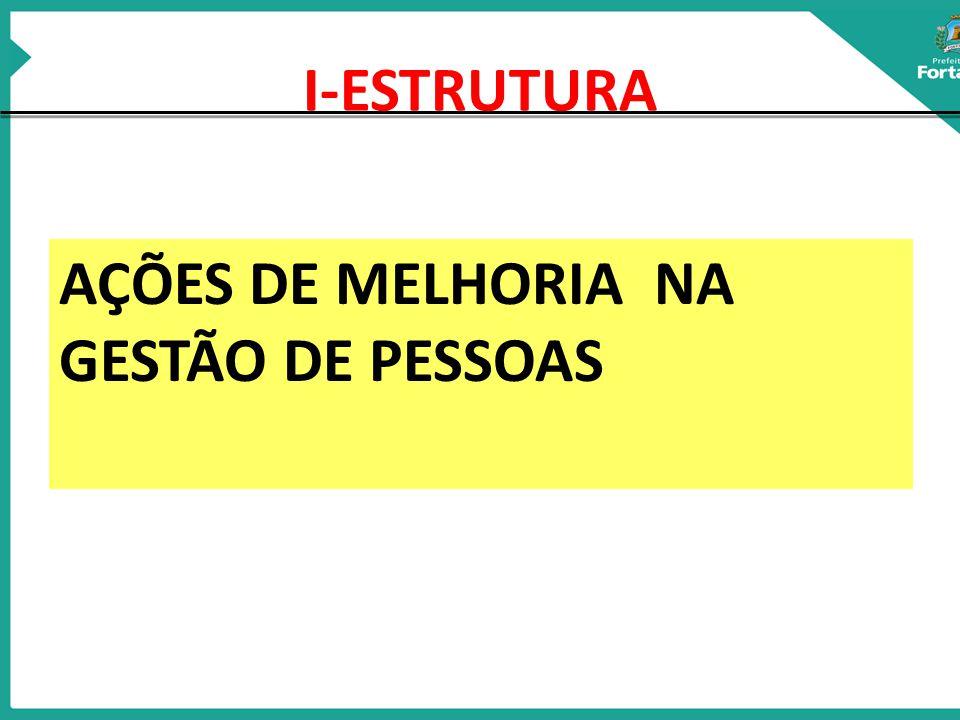 I-ESTRUTURA AÇÕES DE MELHORIA NA GESTÃO DE PESSOAS