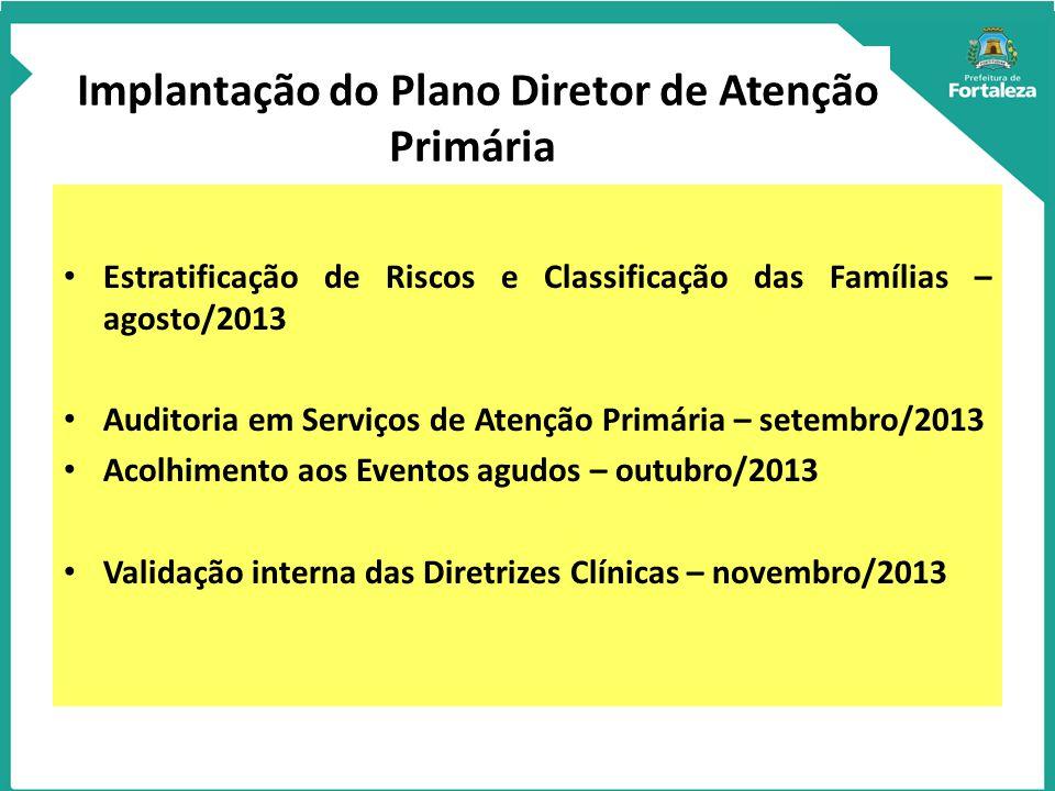 Implantação do Plano Diretor de Atenção Primária Estratificação de Riscos e Classificação das Famílias – agosto/2013 Auditoria em Serviços de Atenção Primária – setembro/2013 Acolhimento aos Eventos agudos – outubro/2013 Validação interna das Diretrizes Clínicas – novembro/2013