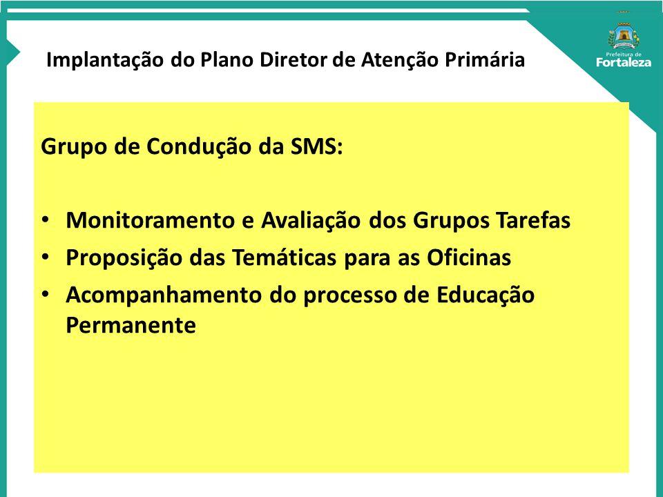Implantação do Plano Diretor de Atenção Primária Grupo de Condução da SMS: Monitoramento e Avaliação dos Grupos Tarefas Proposição das Temáticas para as Oficinas Acompanhamento do processo de Educação Permanente