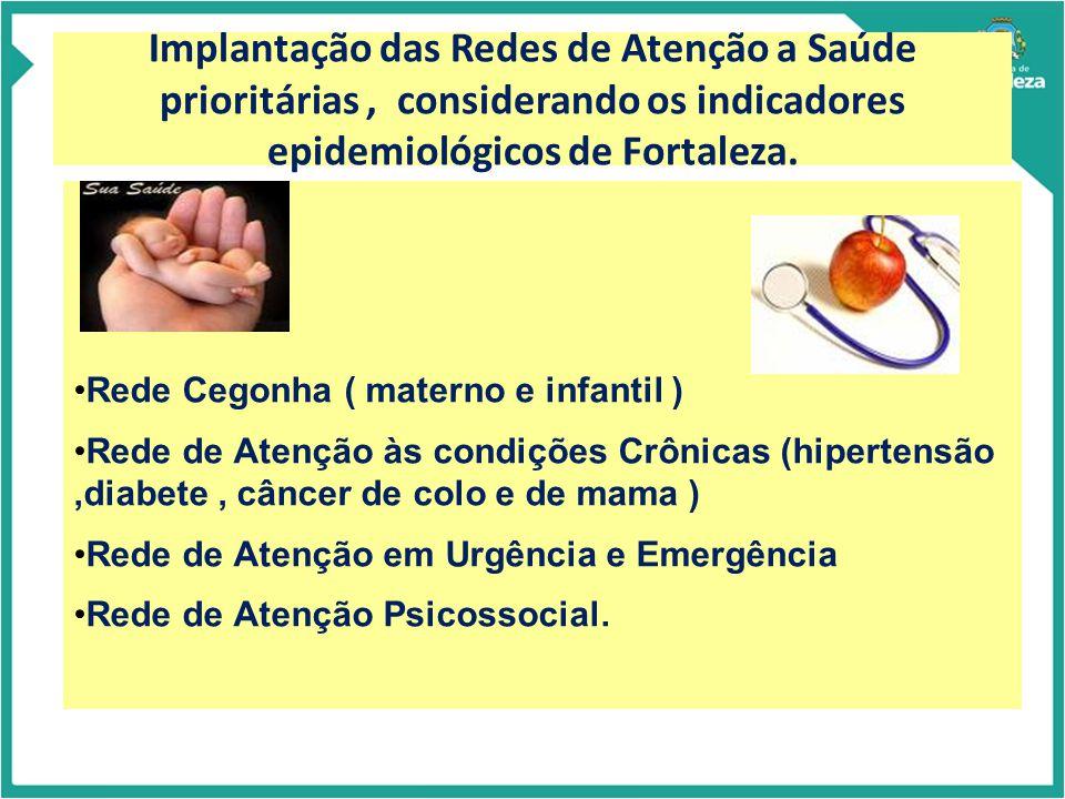 Implantação das Redes de Atenção a Saúde prioritárias, considerando os indicadores epidemiológicos de Fortaleza.