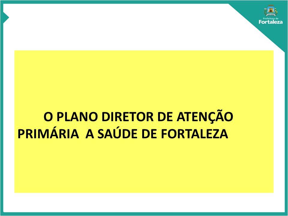 O PLANO DIRETOR DE FORTALECIMENTO DA ATENÇÃO PRIMÁRIA SAÚDE DE FORTALEZA.