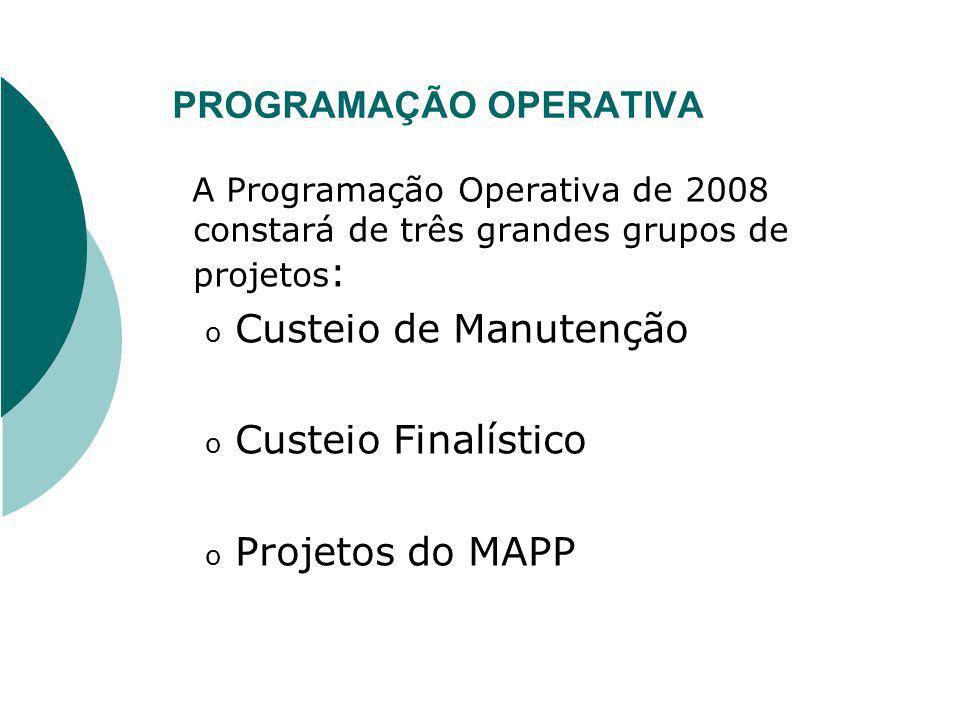 PROGRAMAÇÃO OPERATIVA A Programação Operativa de 2008 constará de três grandes grupos de projetos : o Custeio de Manutenção o Custeio Finalístico o Pr