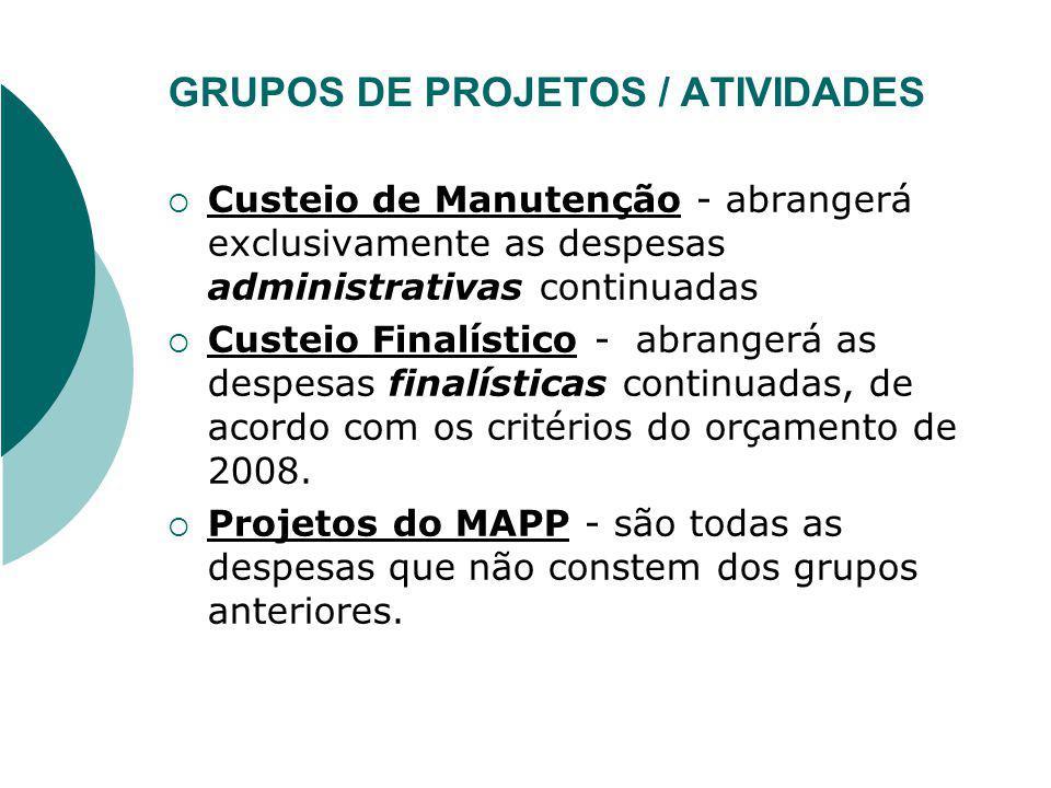 GRUPOS DE PROJETOS / ATIVIDADES Custeio de Manutenção - abrangerá exclusivamente as despesas administrativas continuadas Custeio Finalístico - abrange