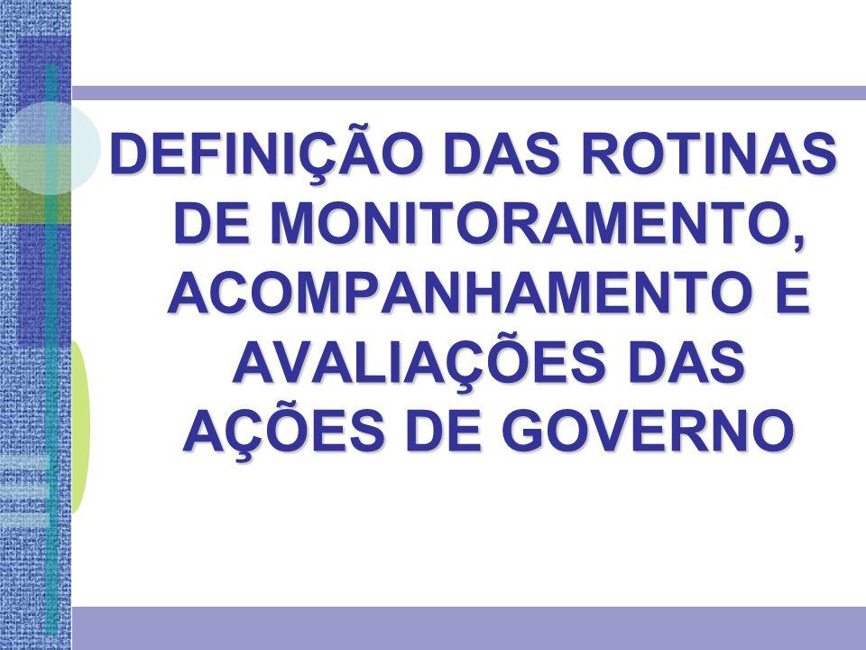 Monitoria Resultado Estratégico Governamental