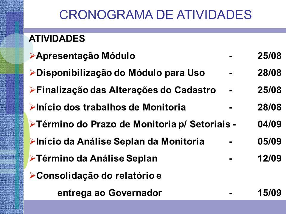 CRONOGRAMA DE ATIVIDADES ATIVIDADES Apresentação Módulo- 25/08 Disponibilização do Módulo para Uso -28/08 Finalização das Alterações do Cadastro-25/08