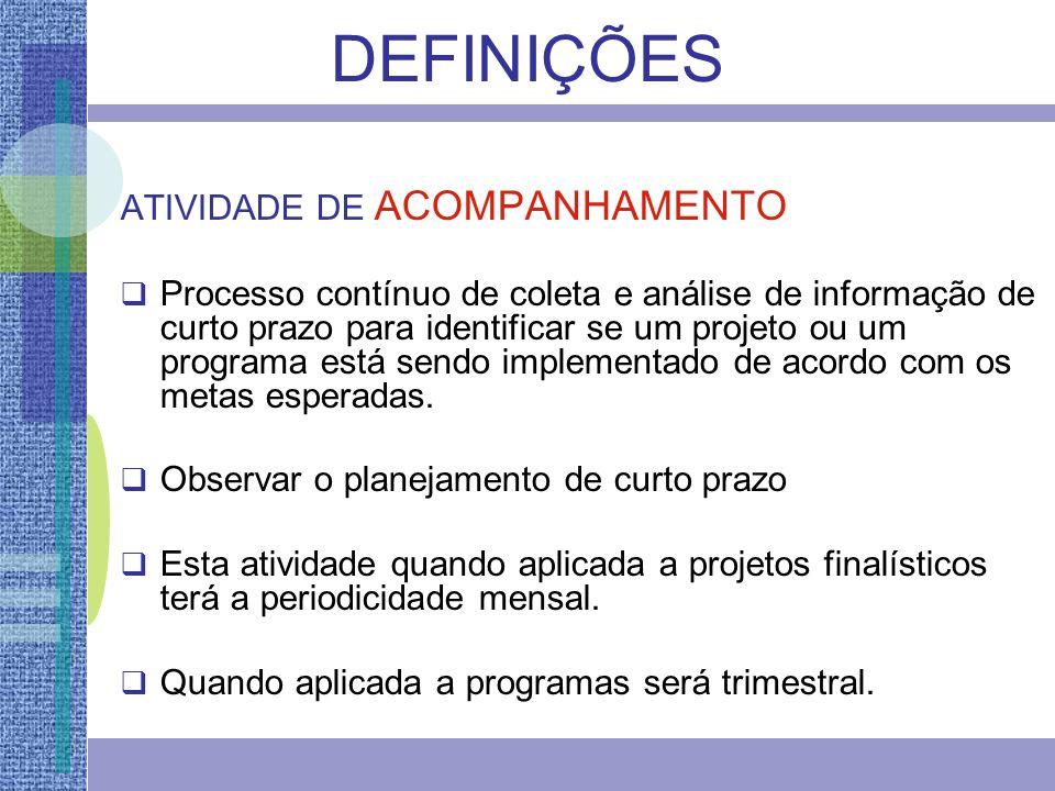 DEFINIÇÕES ATIVIDADE DE ACOMPANHAMENTO Processo contínuo de coleta e análise de informação de curto prazo para identificar se um projeto ou um program