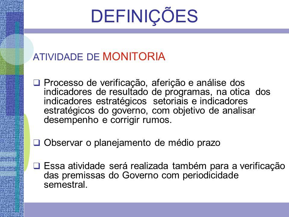 DEFINIÇÕES ATIVIDADE DE MONITORIA Processo de verificação, aferição e análise dos indicadores de resultado de programas, na otica dos indicadores estr
