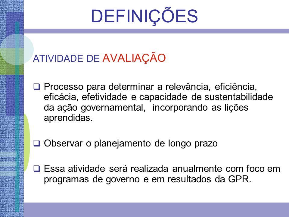 MONITORIA DA PERFORMANCE DO GPR (semestral) Indicadores dos Resultados Estratégicos Setoriais