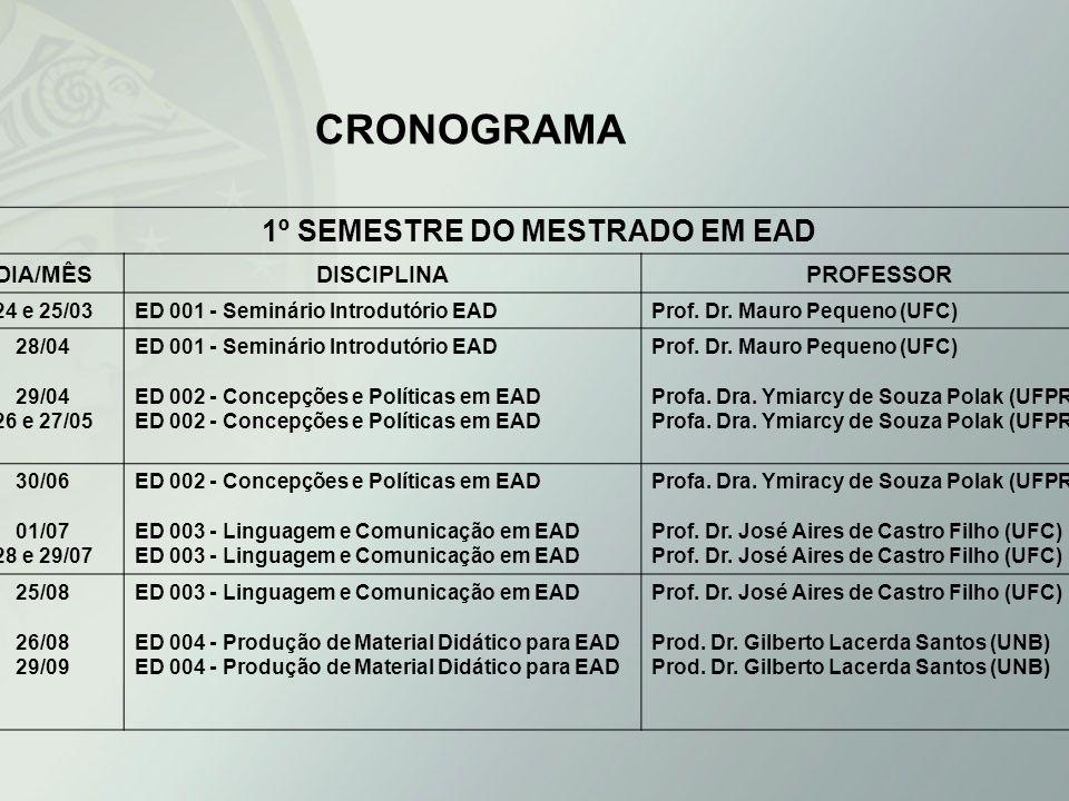 CRONOGRAMA 1º SEMESTRE DO MESTRADO EM EAD DIA/MÊSDISCIPLINAPROFESSOR 24 e 25/03ED 001 - Seminário Introdutório EADProf. Dr. Mauro Pequeno (UFC) 28/04