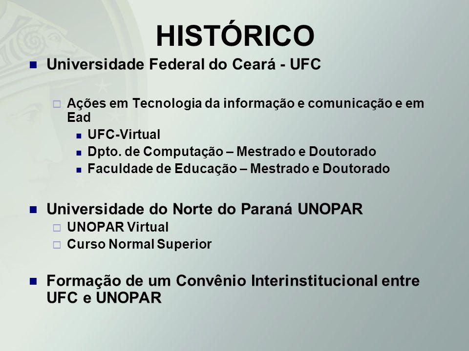HISTÓRICO Universidade Federal do Ceará - UFC Ações em Tecnologia da informação e comunicação e em Ead UFC-Virtual Dpto. de Computação – Mestrado e Do