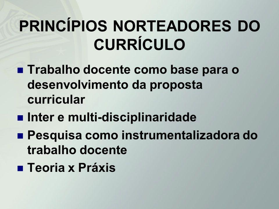 PRINCÍPIOS NORTEADORES DO CURRÍCULO Trabalho docente como base para o desenvolvimento da proposta curricular Inter e multi-disciplinaridade Pesquisa c