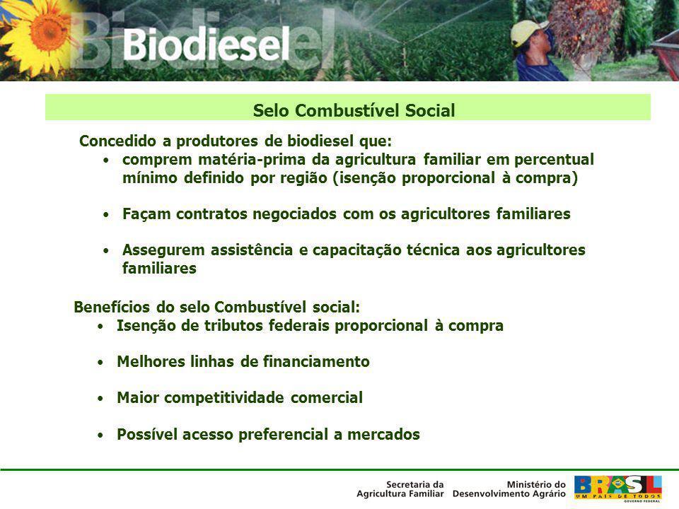 Selo Combustível Social Concedido a produtores de biodiesel que: comprem matéria-prima da agricultura familiar em percentual mínimo definido por regiã