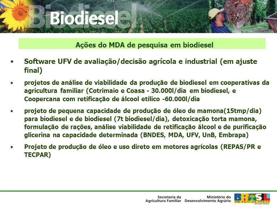 Software UFV de avaliação/decisão agrícola e industrial (em ajuste final) projetos de análise de viabilidade da produção de biodiesel em cooperativas