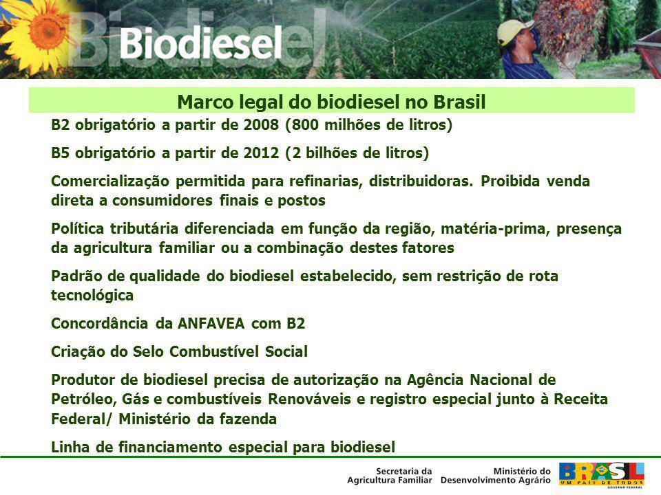 B2 obrigatório a partir de 2008 (800 milhões de litros) B5 obrigatório a partir de 2012 (2 bilhões de litros) Comercialização permitida para refinaria