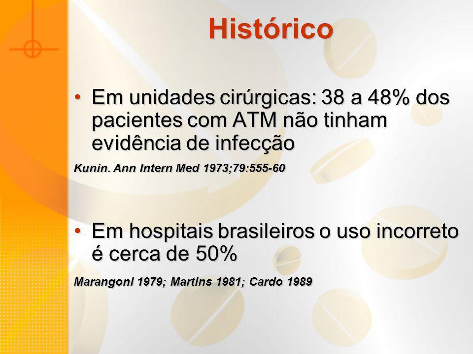 Histórico Em unidades cirúrgicas: 38 a 48% dos pacientes com ATM não tinham evidência de infecçãoEm unidades cirúrgicas: 38 a 48% dos pacientes com AT