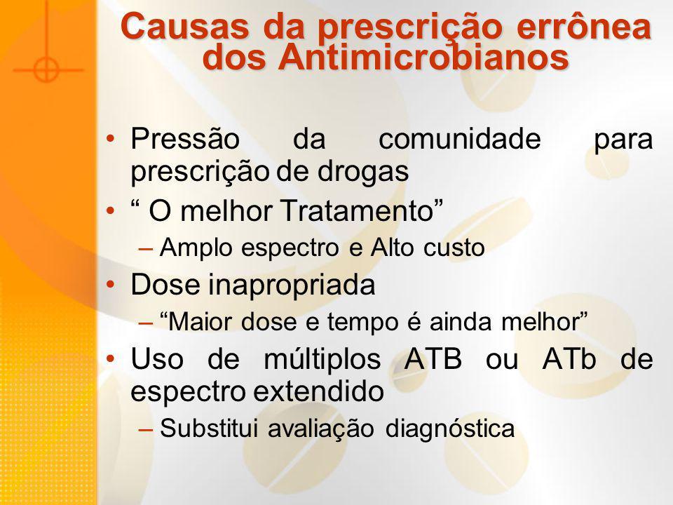 Causas da prescrição errônea dos Antimicrobianos Pressão da comunidade para prescrição de drogas O melhor Tratamento –Amplo espectro e Alto custo Dose