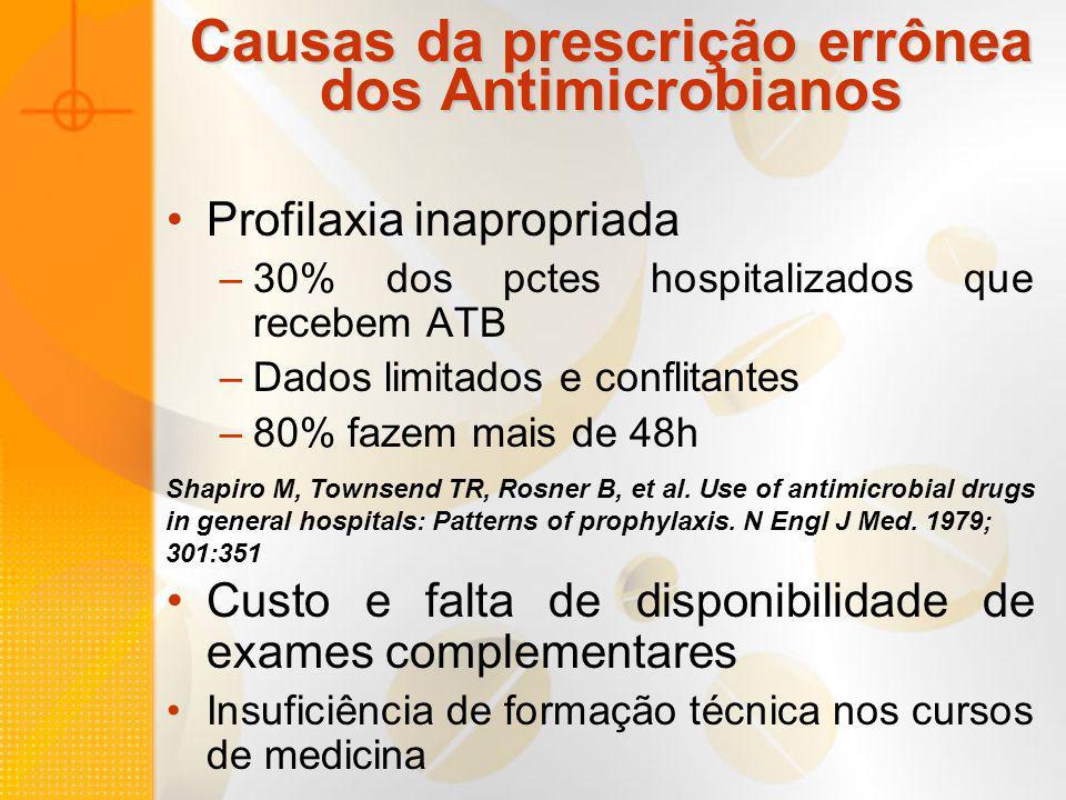 Causas da prescrição errônea dos Antimicrobianos Profilaxia inapropriada –30% dos pctes hospitalizados que recebem ATB –Dados limitados e conflitantes