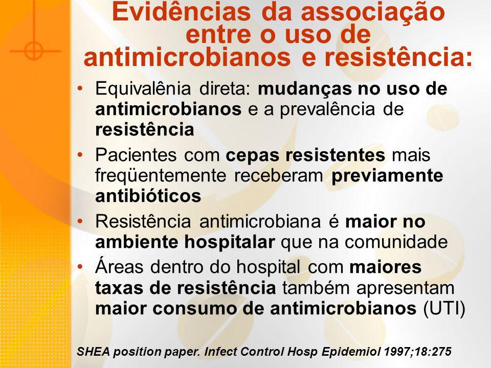 Evidências da associação entre o uso de antimicrobianos e resistência: Equivalênia direta: mudanças no uso de antimicrobianos e a prevalência de resis