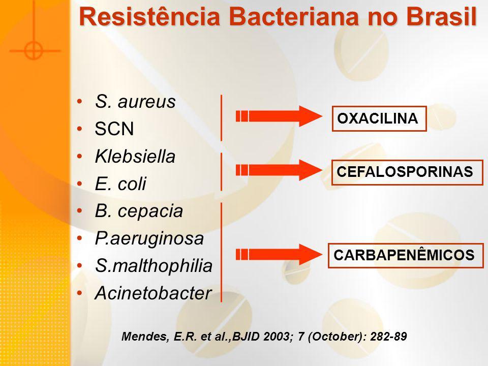 Mendes, E.R. et al.,BJID 2003; 7 (October): 282-89 S. aureus SCN Klebsiella E. coli B. cepacia P.aeruginosa S.malthophilia Acinetobacter CEFALOSPORINA