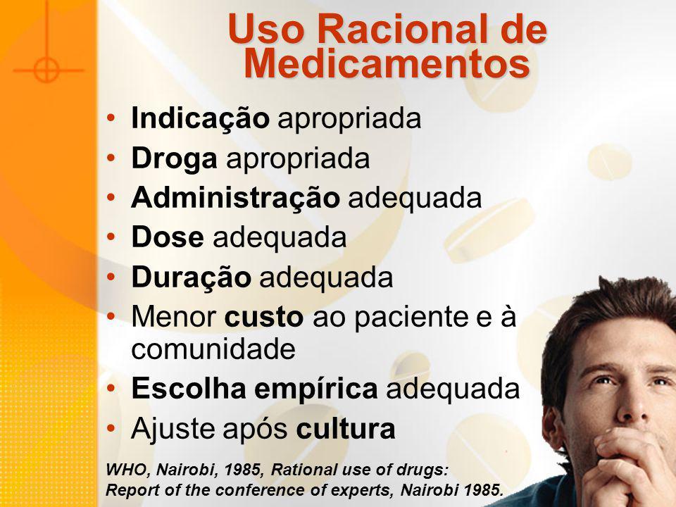 Uso Racional de Antimicrobianos no Brasil Ministério da Saúde (portaria 930, 1992)Ministério da Saúde (portaria 930, 1992) –Estabeleceu a obrigatoriedade do Programa de Racionalização de Antimicrobianos dentro das Comissões de Controle de Infecção Hospitalar –ANVISA: –ANVISA: Comitê Técnico Assessor para Uso Racional de Antimicrobianos e Resistência Microbiana (CURAREM) http://www.anvisa.gov.br/servicosaude/controle/index.htm