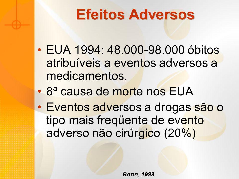 Efeitos Adversos EUA 1994: 48.000-98.000 óbitos atribuíveis a eventos adversos a medicamentos. 8ª causa de morte nos EUA Eventos adversos a drogas são