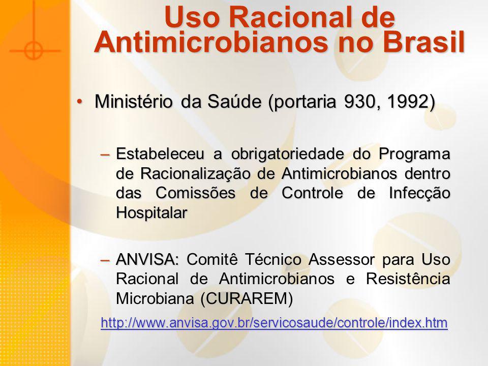 Uso Racional de Antimicrobianos no Brasil Ministério da Saúde (portaria 930, 1992)Ministério da Saúde (portaria 930, 1992) –Estabeleceu a obrigatoried
