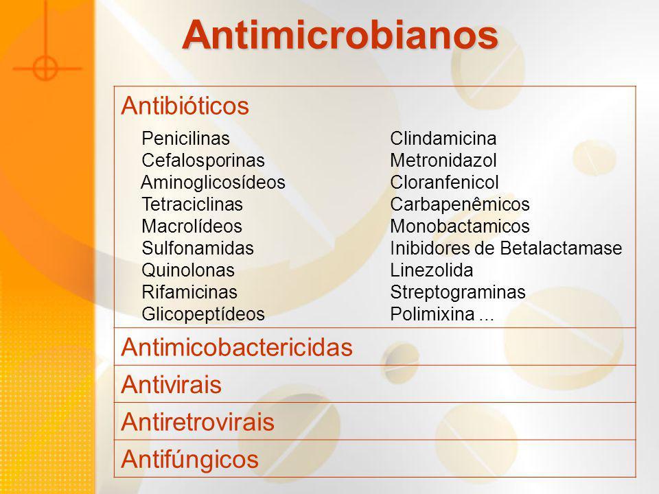 Antimicrobianos Antibióticos Penicilinas Cefalosporinas Aminoglicosídeos Tetraciclinas Macrolídeos Sulfonamidas Quinolonas Rifamicinas Glicopeptídeos