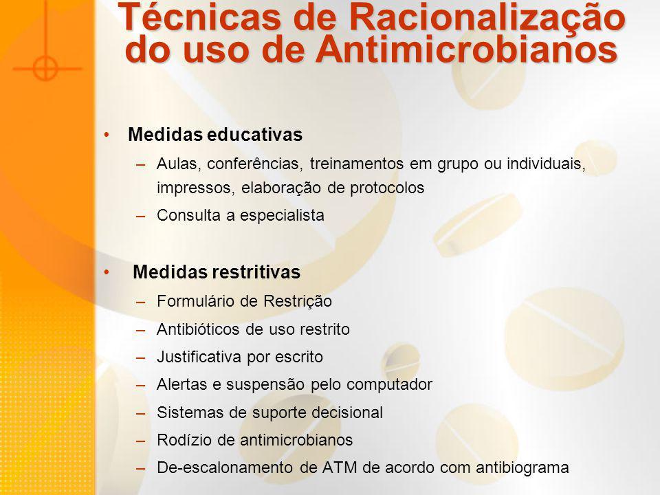 Técnicas de Racionalização do uso de Antimicrobianos Medidas educativas –Aulas, conferências, treinamentos em grupo ou individuais, impressos, elabora