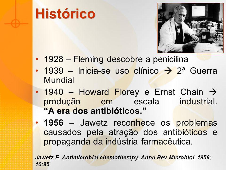 Histórico 1928 – Fleming descobre a penicilina 1939 – Inicia-se uso clínico 2ª Guerra Mundial 1940 – Howard Florey e Ernst Chain produção em escala in