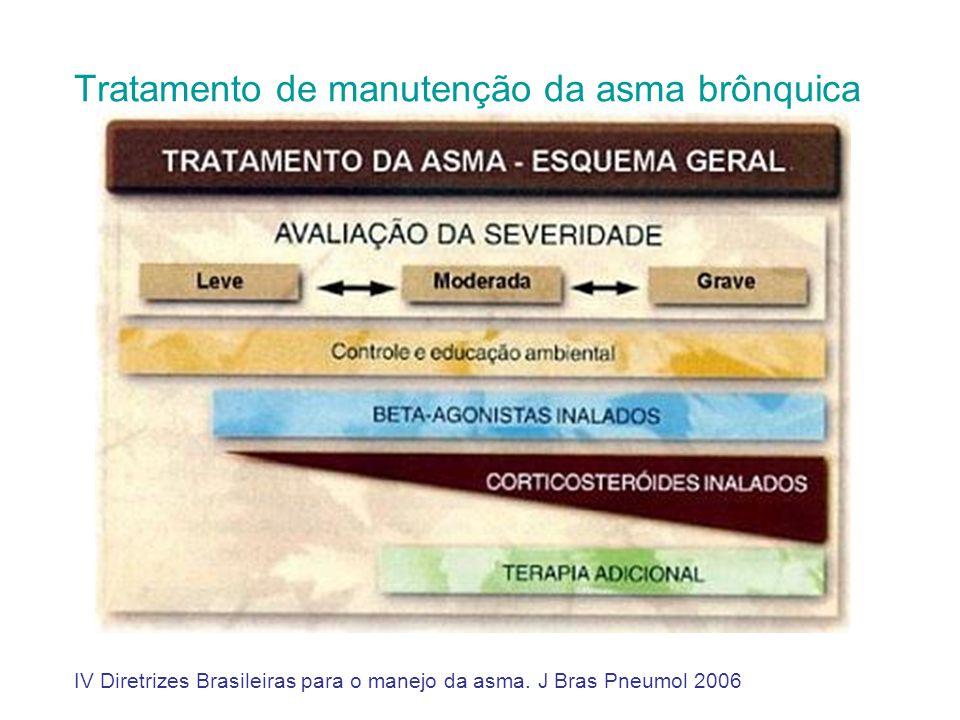 Tratamento de manutenção da asma brônquica IV Diretrizes Brasileiras para o manejo da asma.
