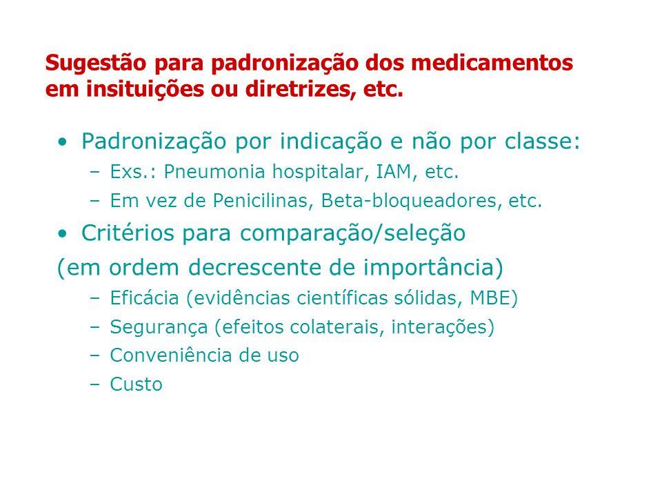 Sugestão para padronização dos medicamentos em insituições ou diretrizes, etc.