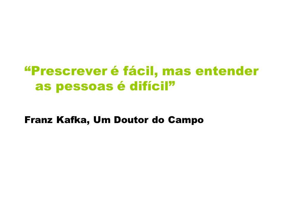 Prescrever é fácil, mas entender as pessoas é difícil Franz Kafka, Um Doutor do Campo