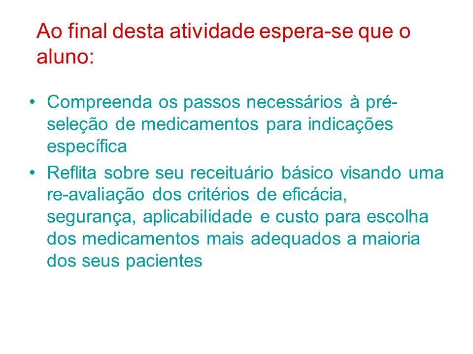 Corticosteróides na asma – mecanismos de ação IV Diretrizes Brasileiras para o manejo da asma.