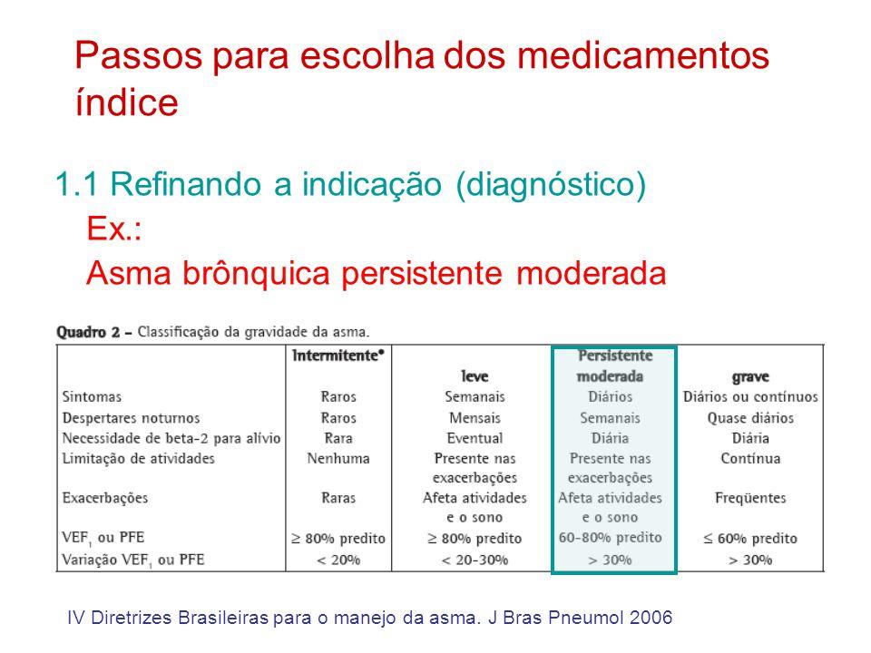 Passos para escolha dos medicamentos índice 1.1 Refinando a indicação (diagnóstico) Ex.: Asma brônquica persistente moderada IV Diretrizes Brasileiras para o manejo da asma.