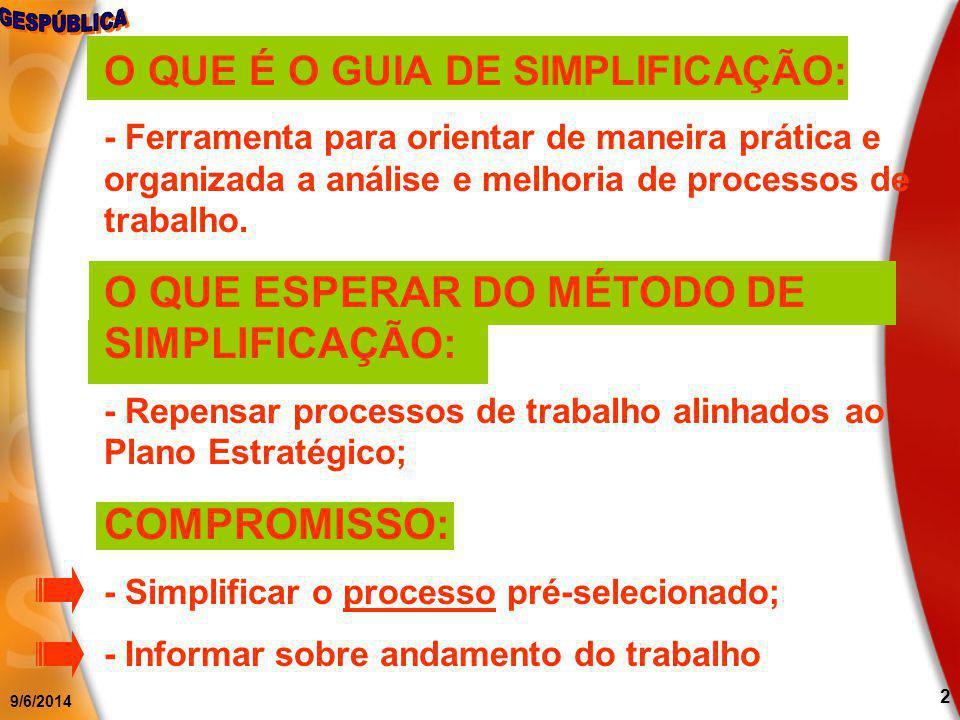 9/6/2014 2 O QUE É O GUIA DE SIMPLIFICAÇÃO: - Ferramenta para orientar de maneira prática e organizada a análise e melhoria de processos de trabalho.
