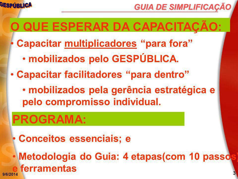 9/6/2014 3 GUIA DE SIMPLIFICAÇÃO O QUE ESPERAR DA CAPACITAÇÃO: Capacitar multiplicadores para fora mobilizados pelo GESPÚBLICA. Capacitar facilitadore