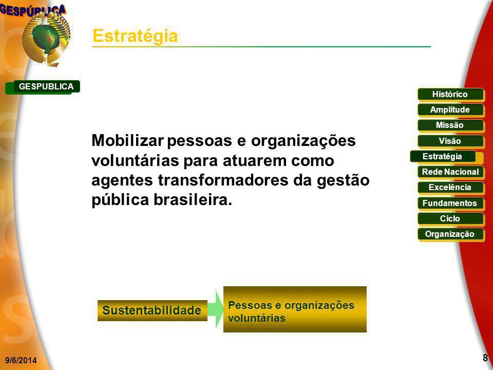 9/6/2014 8 Estratégia Mobilizar pessoas e organizações voluntárias para atuarem como agentes transformadores da gestão pública brasileira. Pessoas e o
