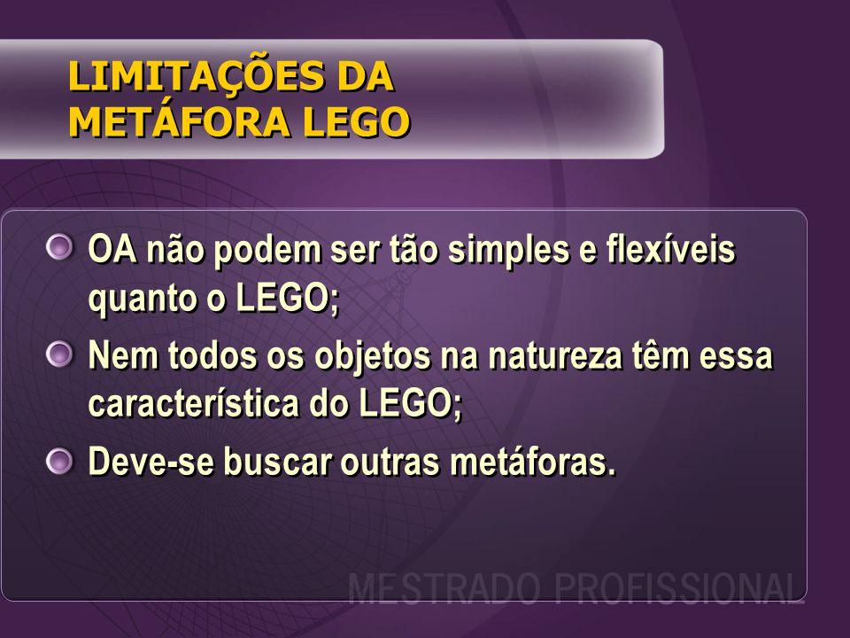 LIMITAÇÕES DA METÁFORA LEGO OA não podem ser tão simples e flexíveis quanto o LEGO; Nem todos os objetos na natureza têm essa característica do LEGO; Deve-se buscar outras metáforas.