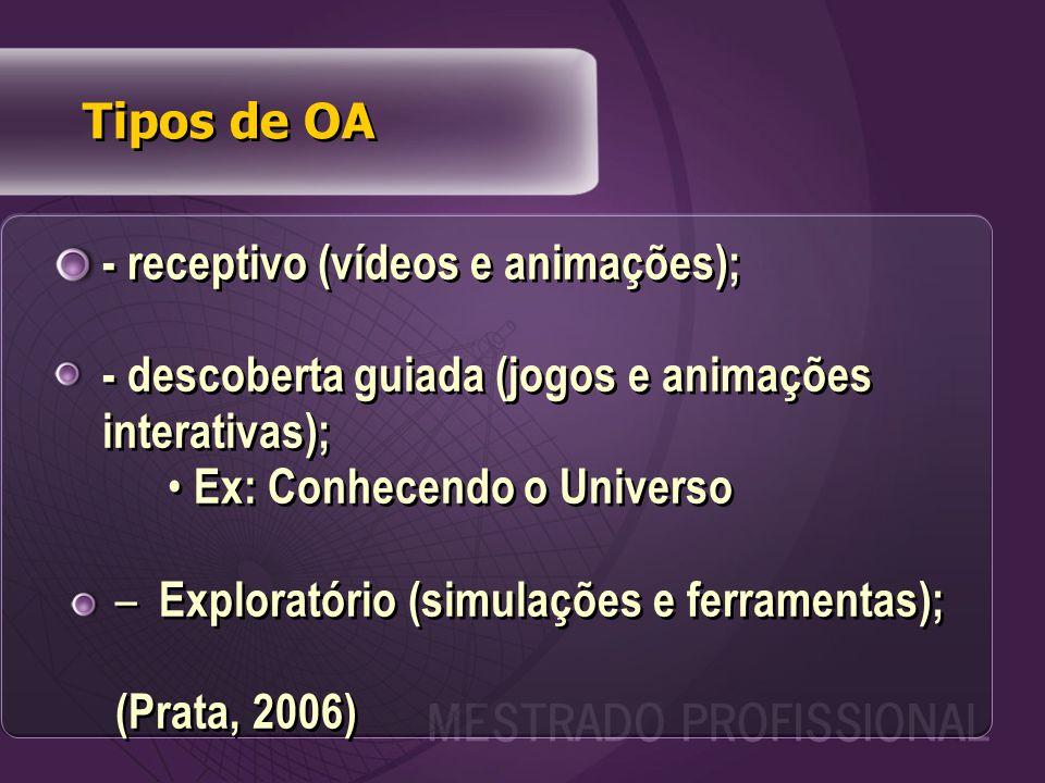 - receptivo (vídeos e animações); - descoberta guiada (jogos e animações interativas); Ex: Conhecendo o Universo – Exploratório (simulações e ferramentas); (Prata, 2006) - receptivo (vídeos e animações); - descoberta guiada (jogos e animações interativas); Ex: Conhecendo o Universo – Exploratório (simulações e ferramentas); (Prata, 2006) Tipos de OA