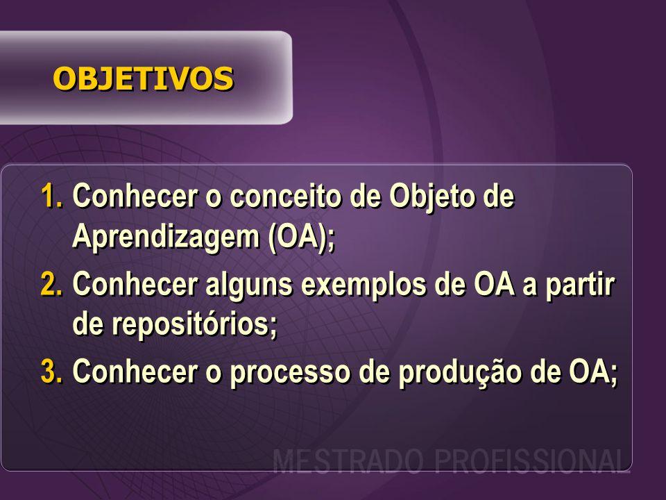 OBJETIVOS 1.Conhecer o conceito de Objeto de Aprendizagem (OA); 2.Conhecer alguns exemplos de OA a partir de repositórios; 3.Conhecer o processo de produção de OA; 1.Conhecer o conceito de Objeto de Aprendizagem (OA); 2.Conhecer alguns exemplos de OA a partir de repositórios; 3.Conhecer o processo de produção de OA;