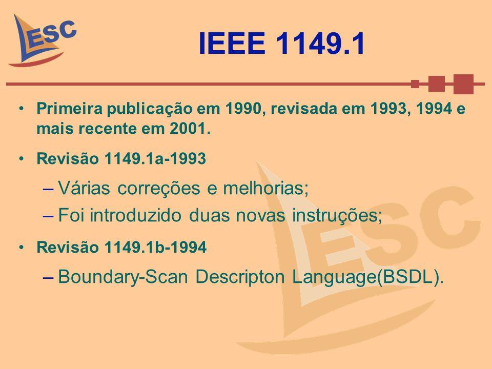IEEE 1149.1 Primeira publicação em 1990, revisada em 1993, 1994 e mais recente em 2001. Revisão 1149.1a-1993 –Várias correções e melhorias; –Foi intro