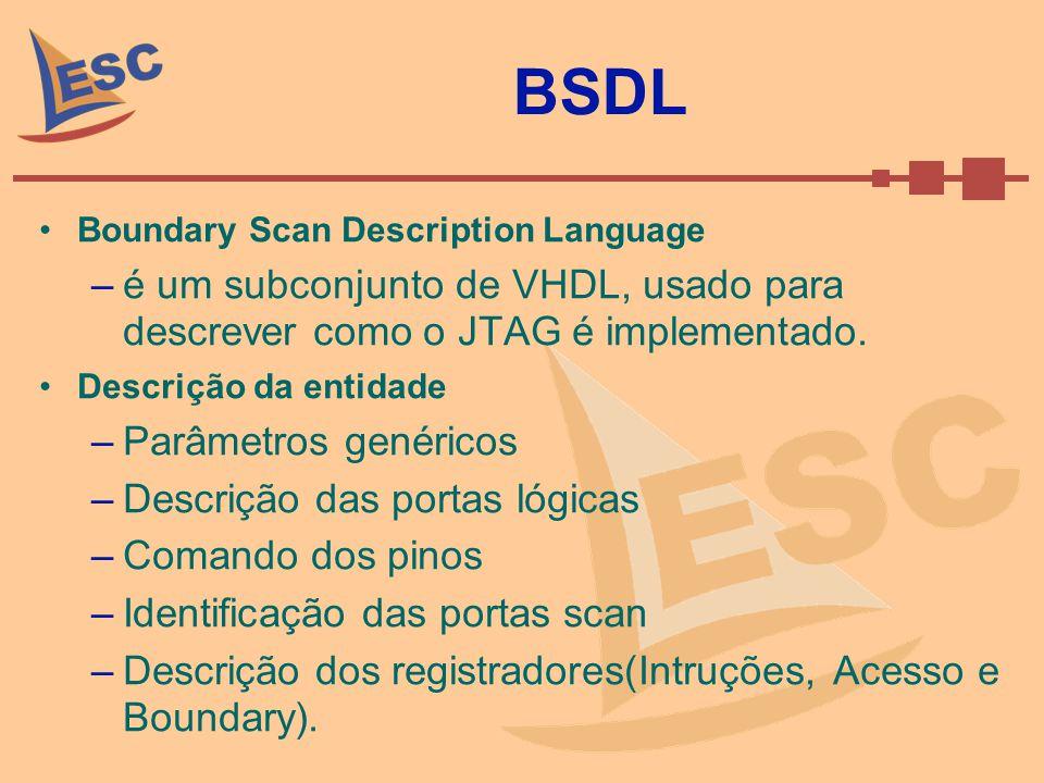 BSDL Boundary Scan Description Language –é um subconjunto de VHDL, usado para descrever como o JTAG é implementado. Descrição da entidade –Parâmetros