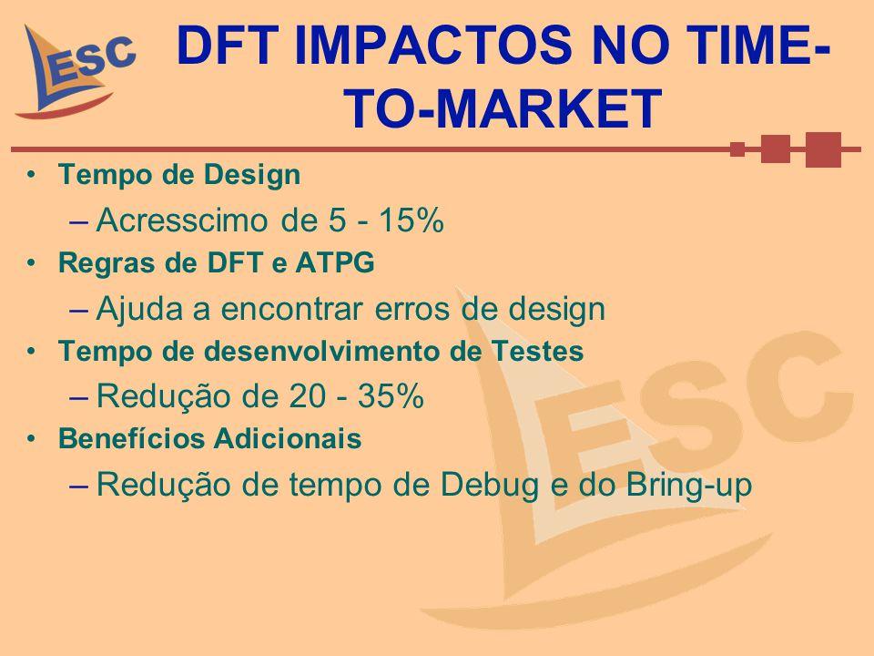 DFT IMPACTOS NO TIME- TO-MARKET Tempo de Design –Acresscimo de 5 - 15% Regras de DFT e ATPG –Ajuda a encontrar erros de design Tempo de desenvolviment