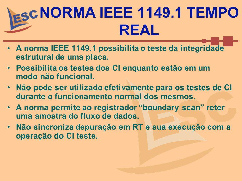 NORMA IEEE 1149.1 TEMPO REAL A norma IEEE 1149.1 possibilita o teste da integridade estrutural de uma placa. Possibilita os testes dos CI enquanto est